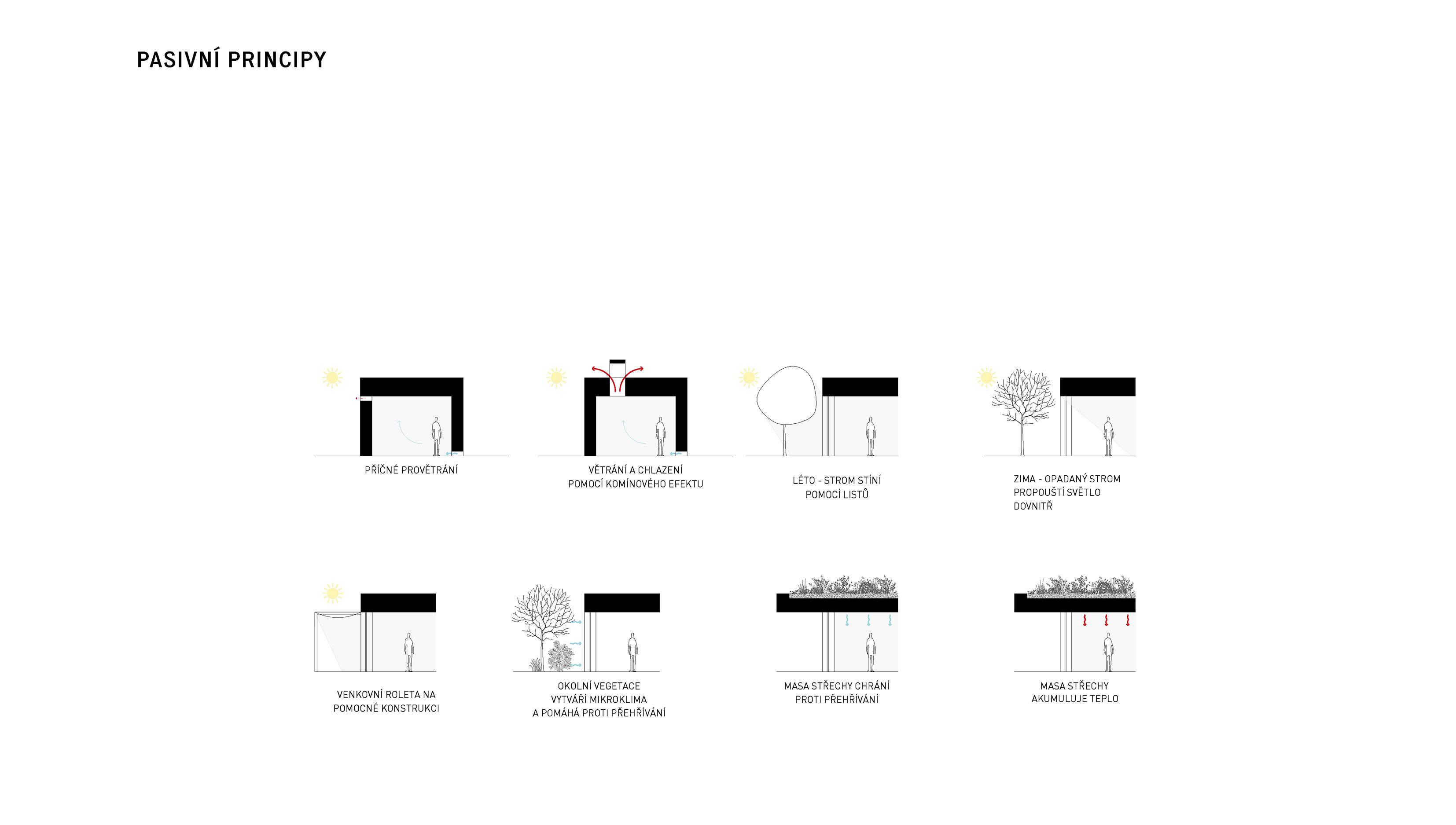 layout_case_0001_200605_Zdrave-domy_chkau_Page_19